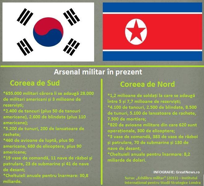 Arsenal militar