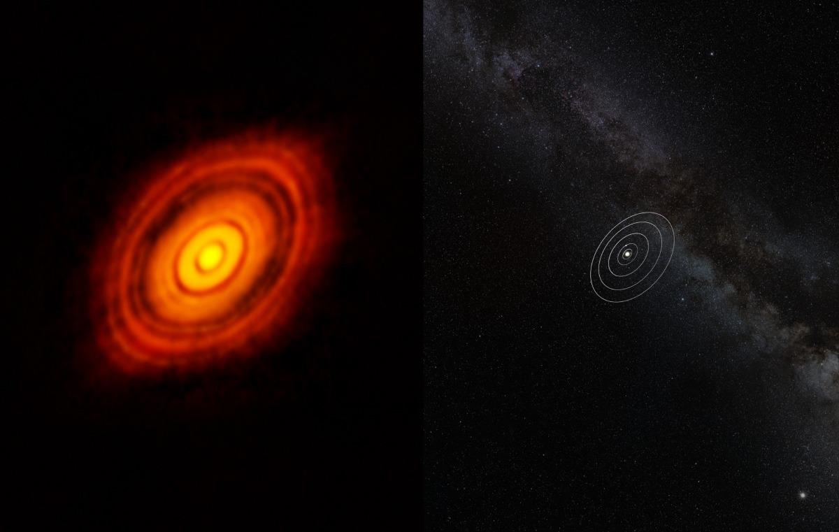 nașterea unui sistem solar
