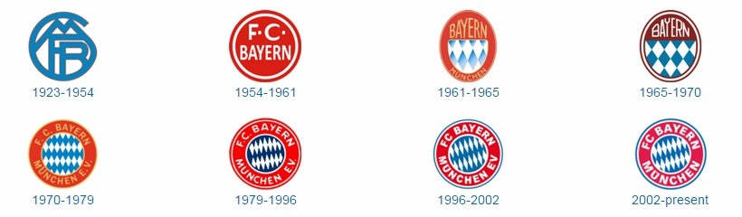 Embleme Bayern Munchen