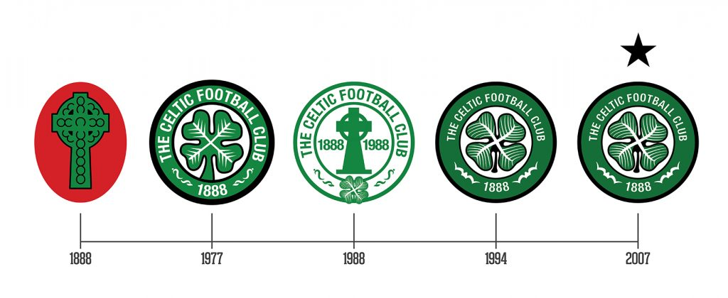 Embleme Celtic Glasgow