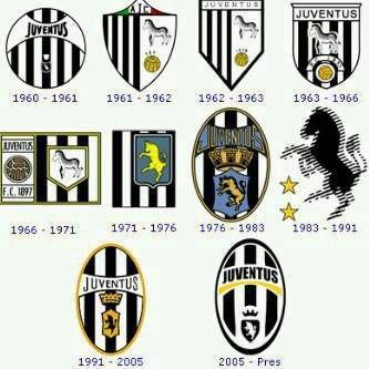 Embleme Juventus Torino