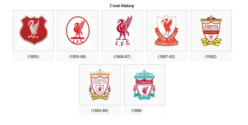 Embleme FC Liverpool