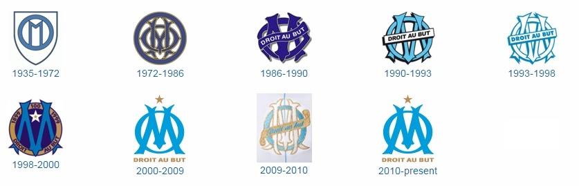 Embleme Olympique Marseille