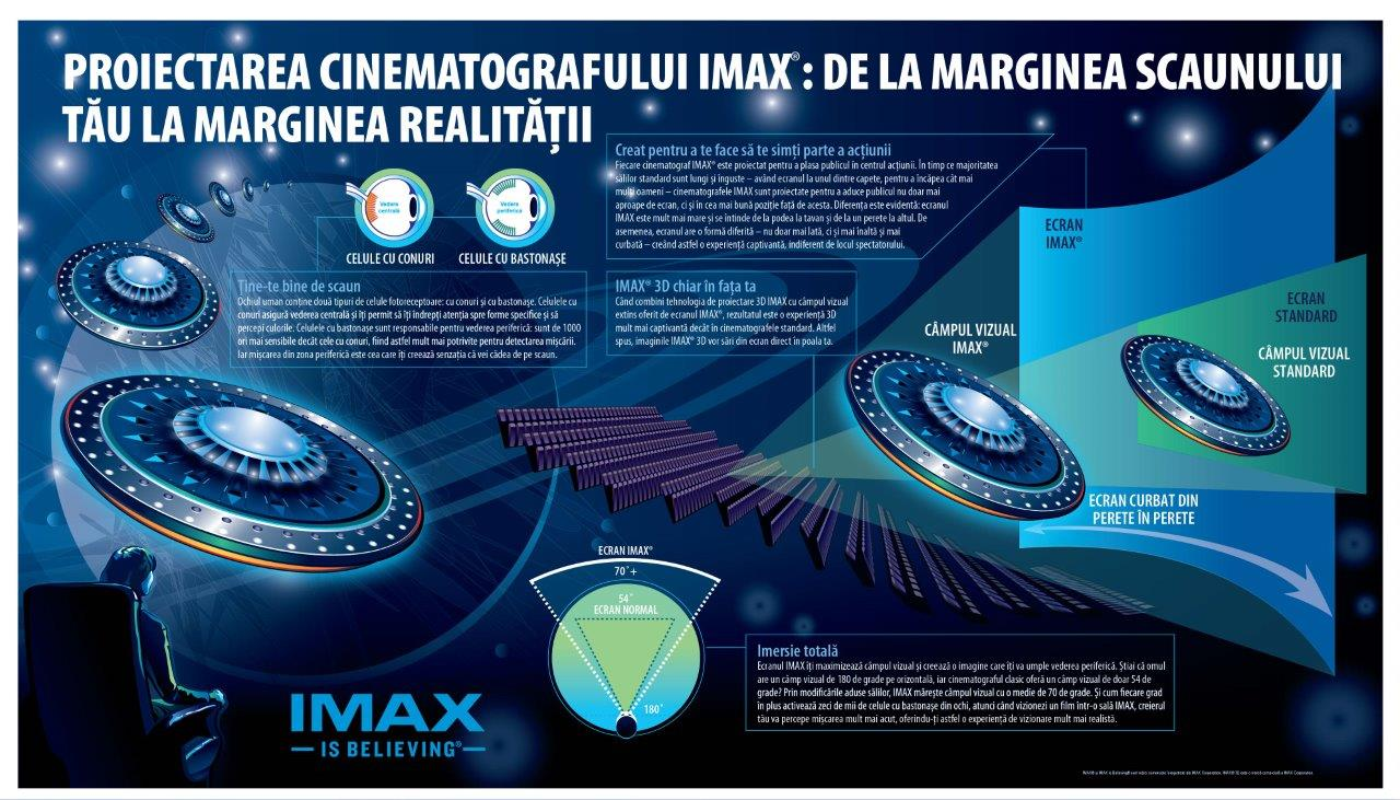 DESIGN-UL SALII IMAX