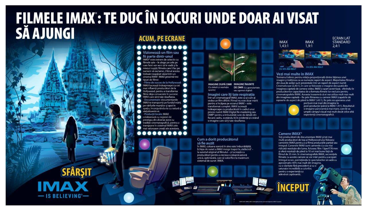 Filmele IMAX te duc in locuri unde doar ai visat sa ajungi