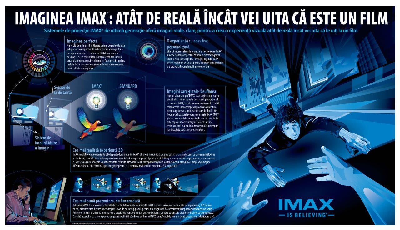 IMAGINEA IMAX