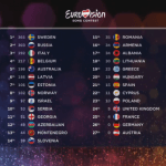 clasament final eurovision 2015