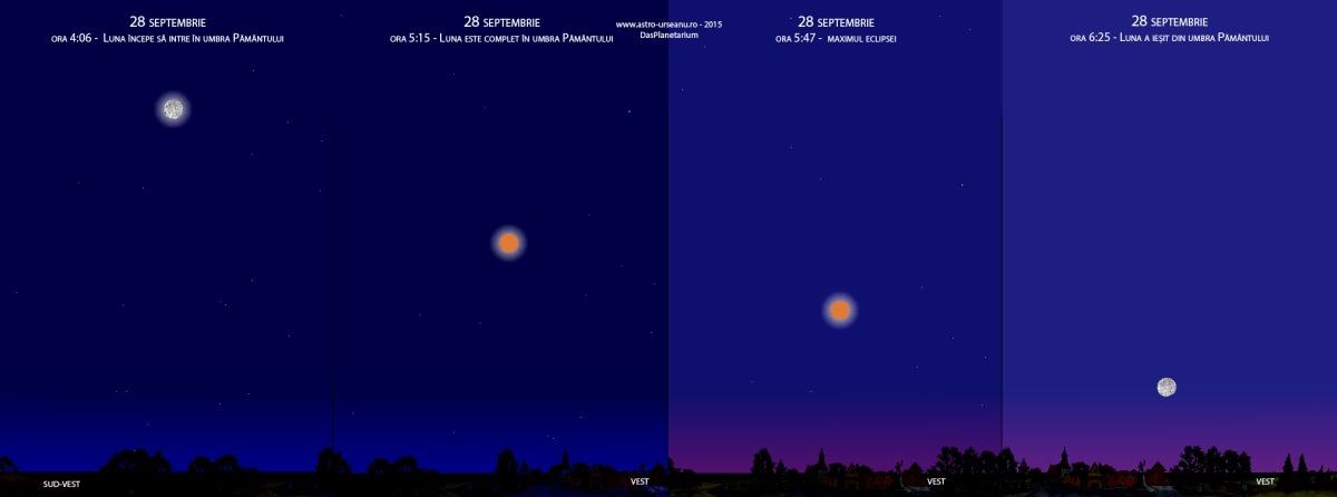"""Poziția Lunii față de orizont în timpul eclipsei totale de Lună din 28 septembrie 2015. Sursa: Observatorul Astronomic """"Amiral Vasile Urseanu"""""""
