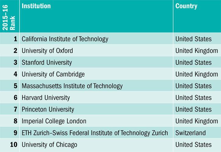 universitati