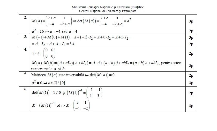 barem bac matematică 2016