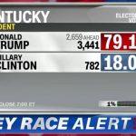 alegeri sua 2016