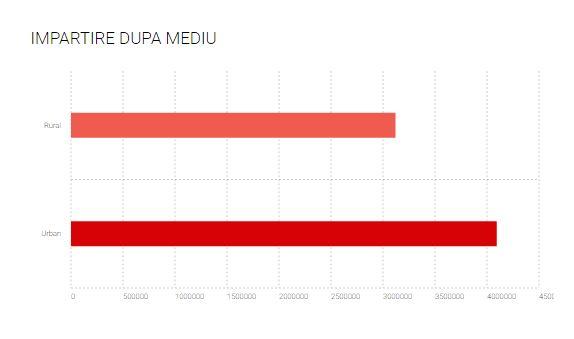 rezultate alegeri parlamentare 2016