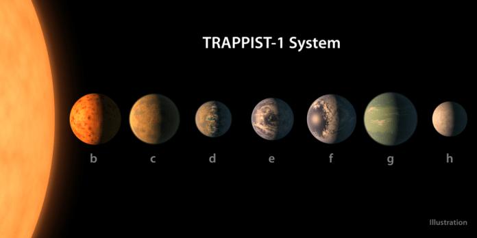 Așa se așteaptă astronomii să arate sistemul Trappist-1 (Concept artistic: NASA/JPL-Caltech)