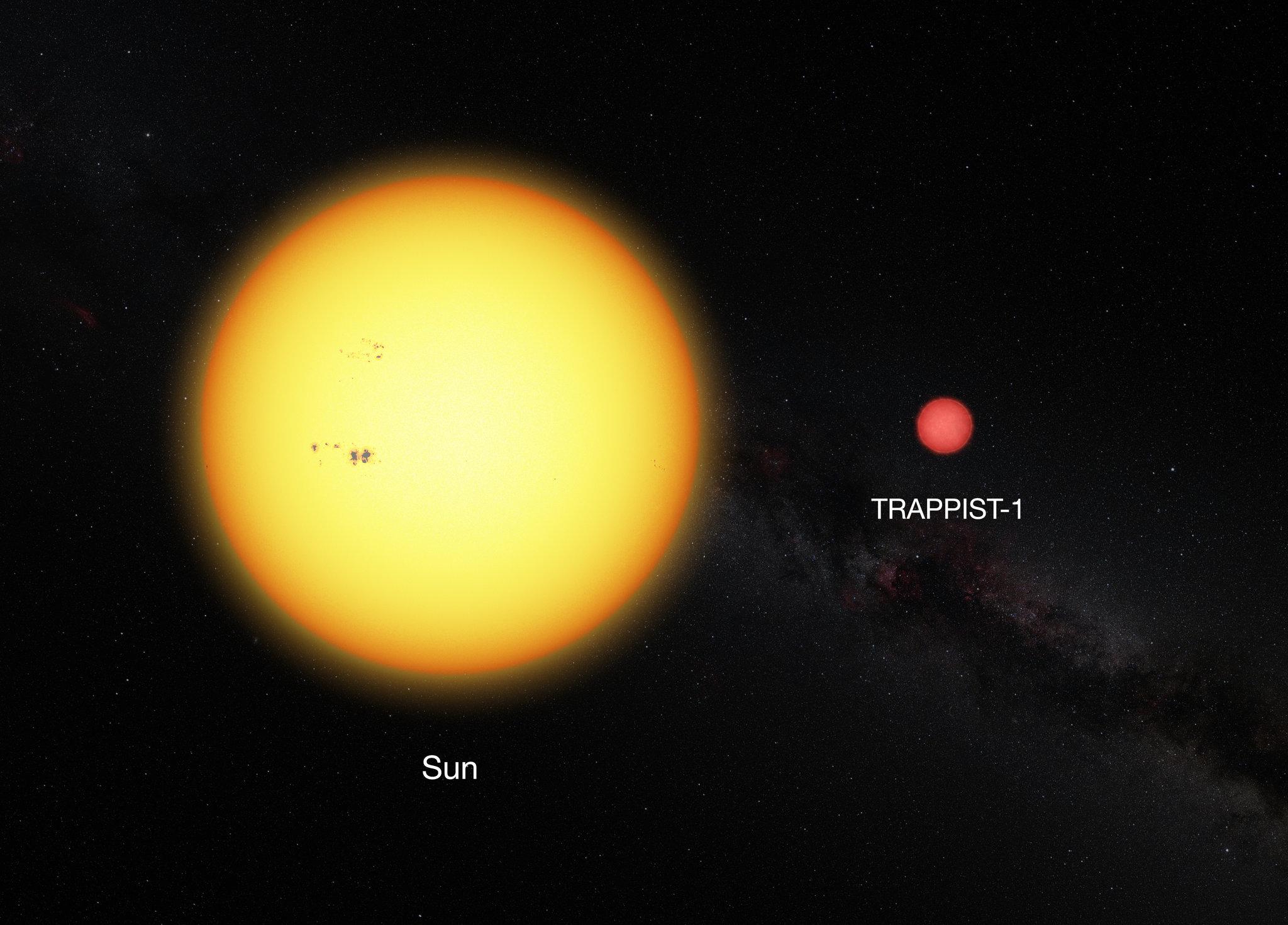 Soarele vs Trappist-1 (Foto: ESO)