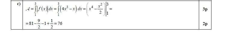 barem bacalaureat matematică 2017 subiecte tehnologic