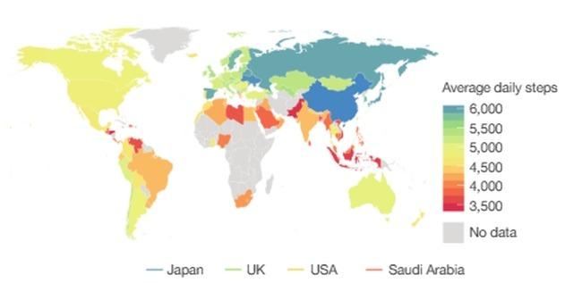 țări active țări leneșe