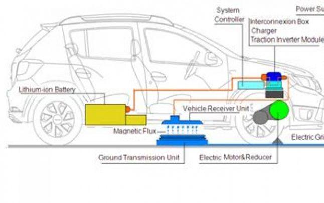 Dacia Electron a fost realizat pe platforma modelului Sandero Stepway. Foto: Dacia