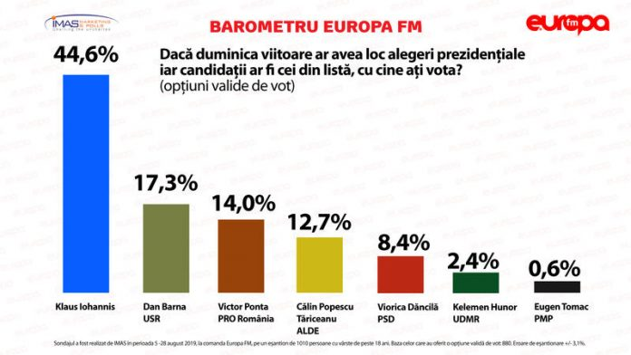 FOTO: Europa FM