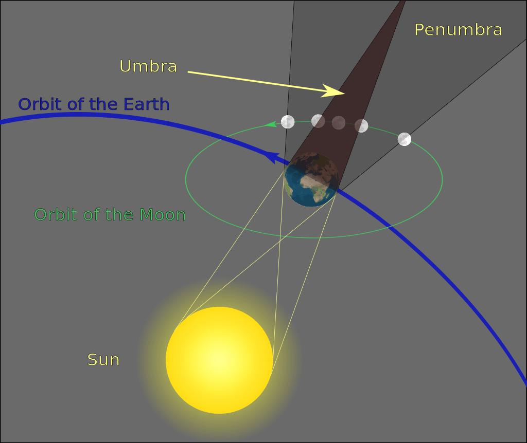 eclipsă totală lună