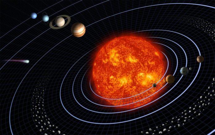 ordinea planetelor de la soare