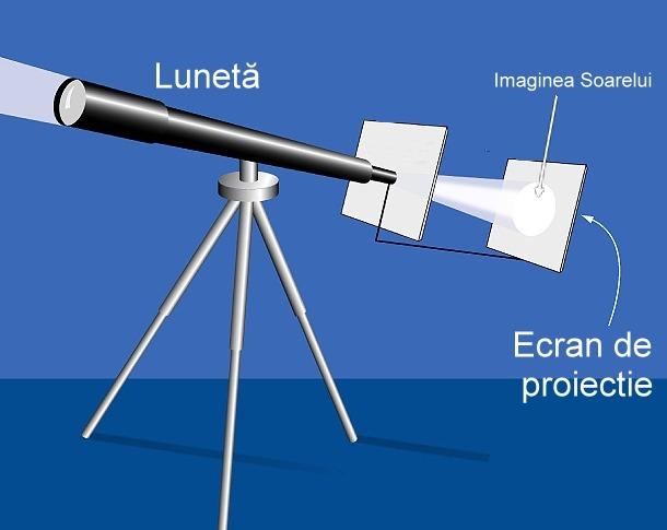 eclipsă de soare proiecție