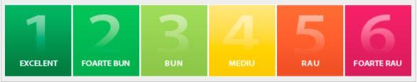 indicii de calitate a aerului