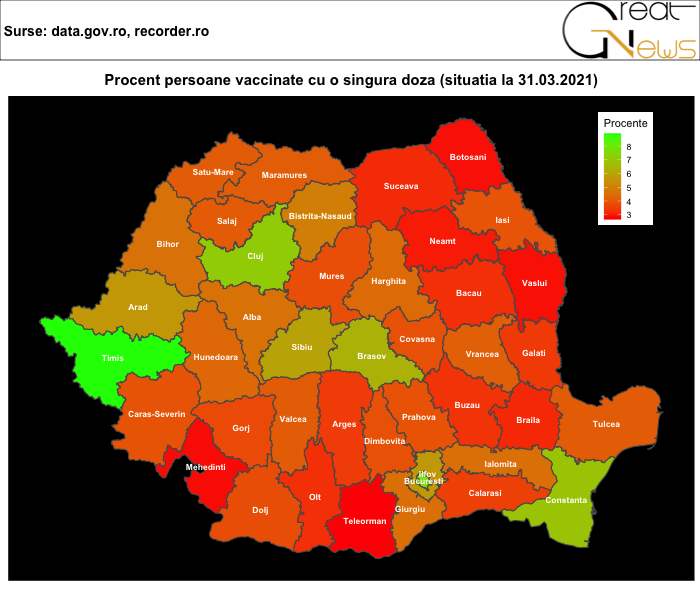 vaccinare românia top județe grafic